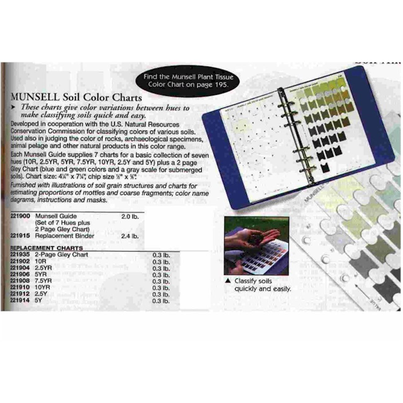 Soil color chart munsell 2009 edititon color index munsell for soil color chart munsell 2009 edititon color index munsell for soil plant analytika nvjuhfo Gallery